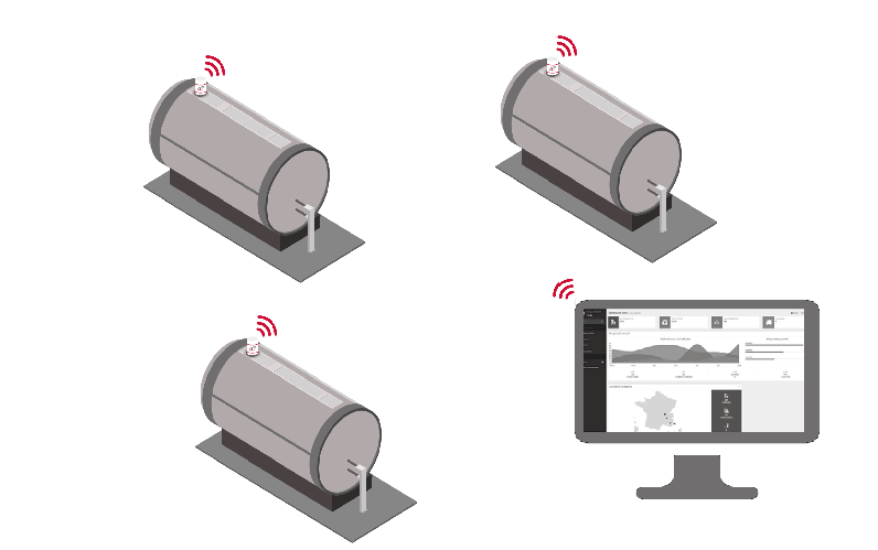cuve-jauge-connecté-adblue-fioul-professionnel-logiciel-gestion-parc